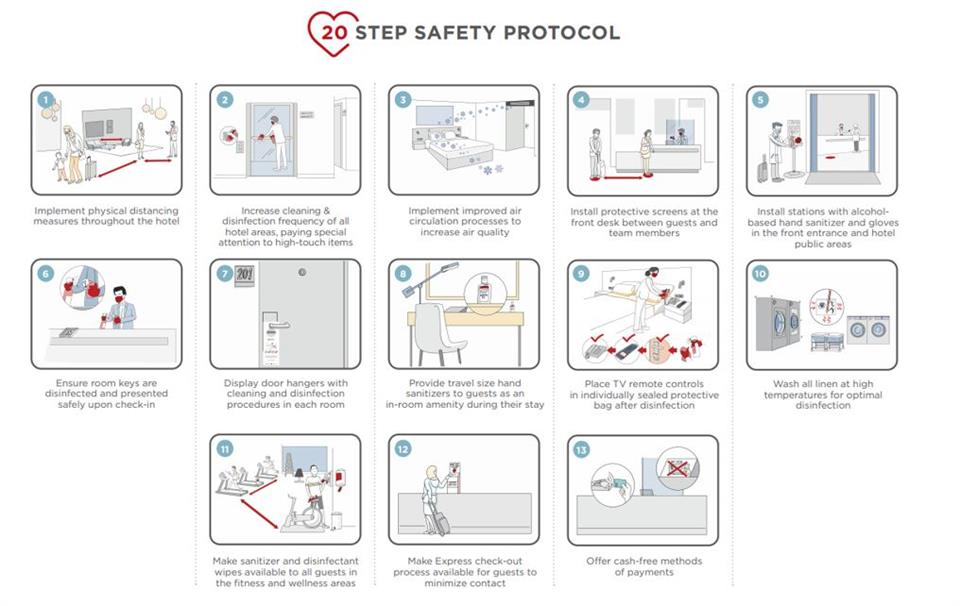 Radisson Blu Royal Hotel 20 Step Safety Protocol Part I